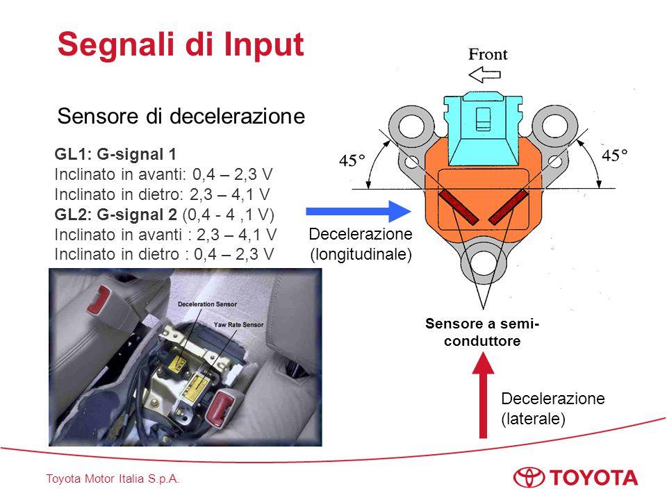 Sensore a semi-conduttore