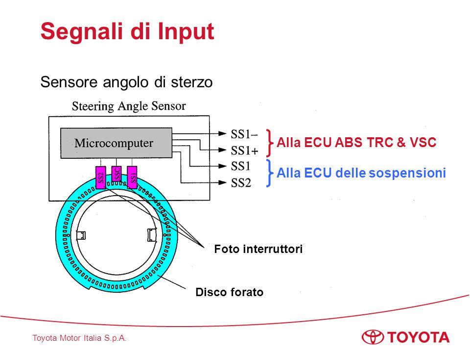 Segnali di Input Sensore angolo di sterzo Alla ECU ABS TRC & VSC