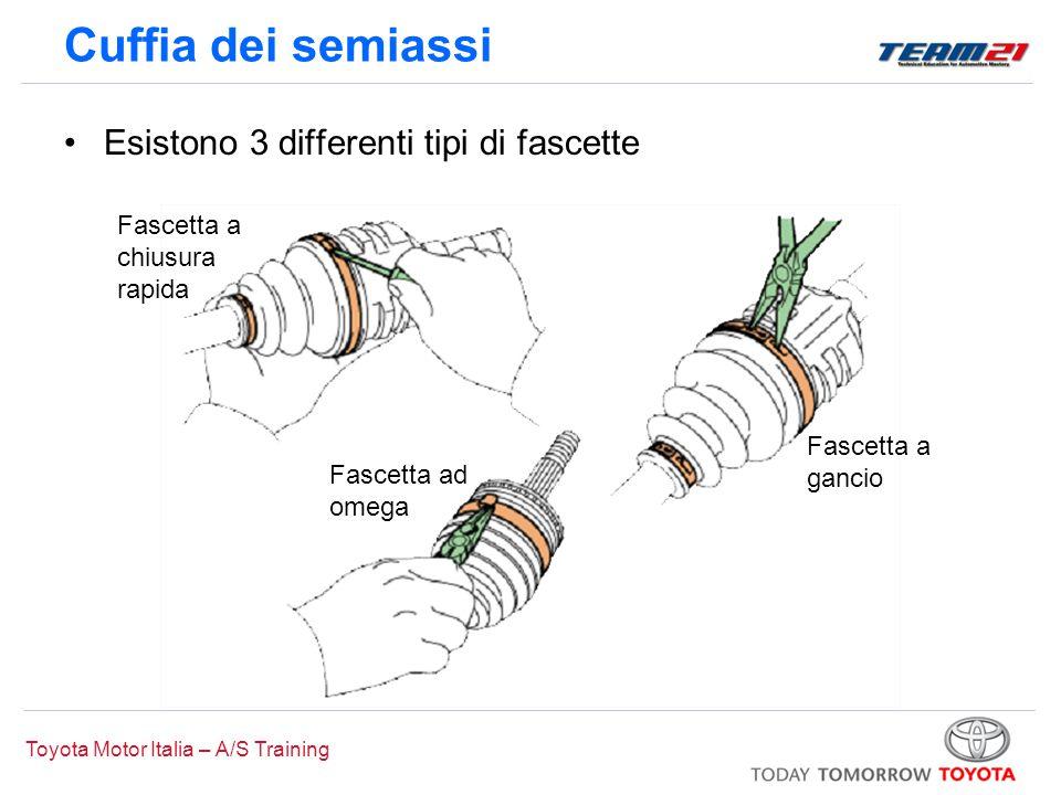 Cuffia dei semiassi Esistono 3 differenti tipi di fascette