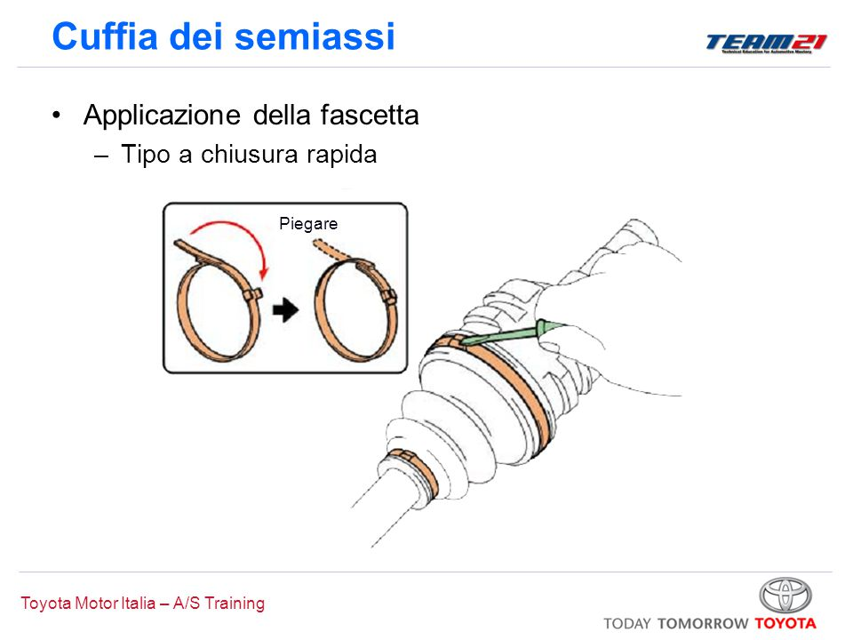 Cuffia dei semiassi Applicazione della fascetta Tipo a chiusura rapida