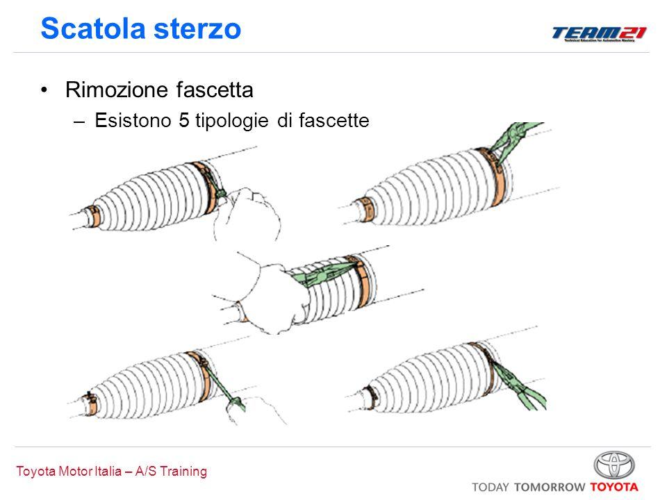 Scatola sterzo Rimozione fascetta Esistono 5 tipologie di fascette