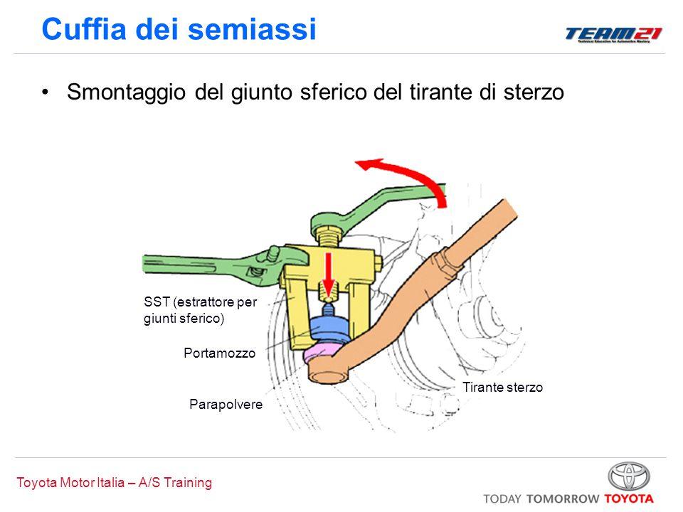 Cuffia dei semiassi Smontaggio del giunto sferico del tirante di sterzo. SST (estrattore per. giunti sferico)