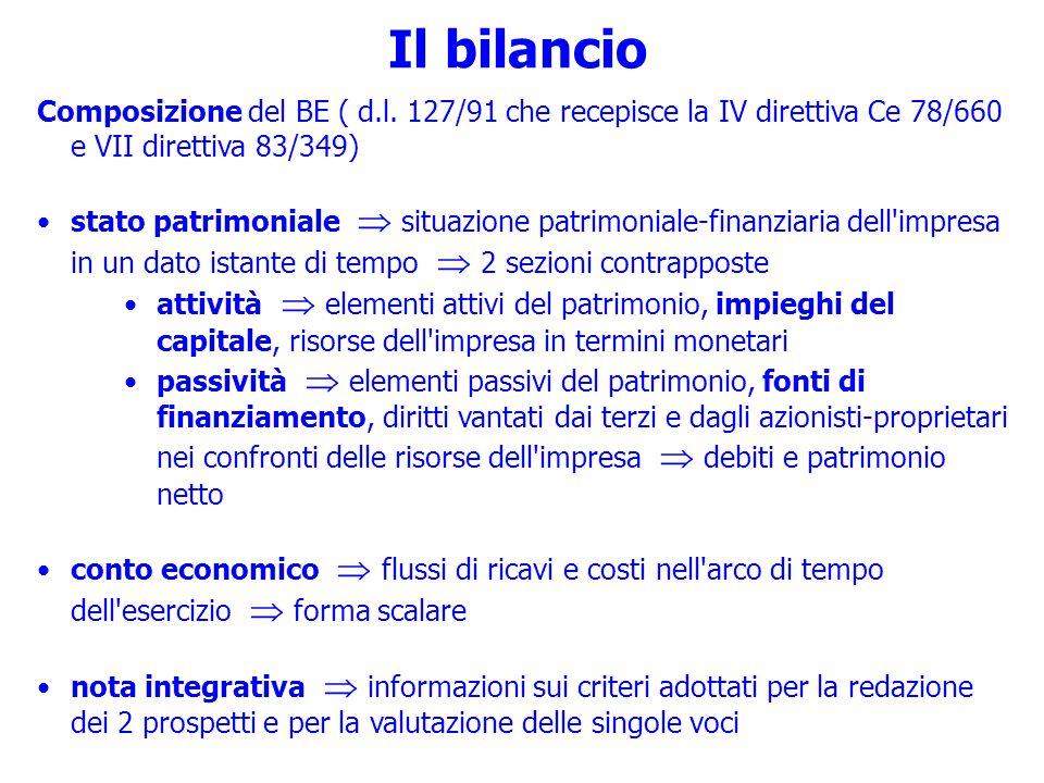 Il bilancio Composizione del BE ( d.l. 127/91 che recepisce la IV direttiva Ce 78/660 e VII direttiva 83/349)