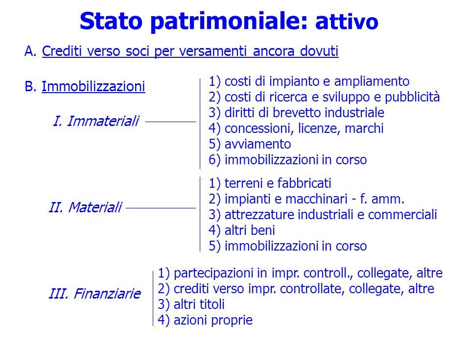 Stato patrimoniale: attivo