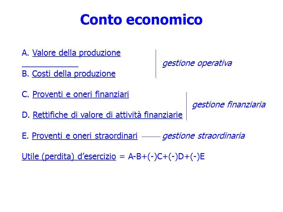 Conto economico A. Valore della produzione gestione operativa