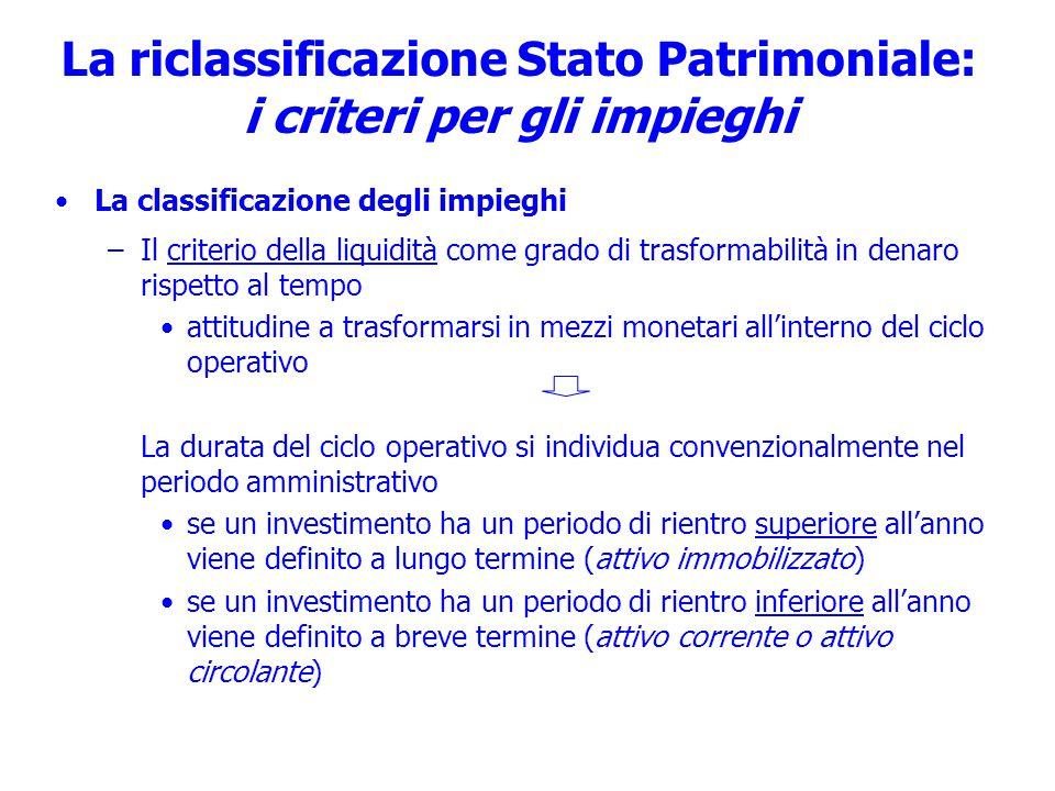 La riclassificazione Stato Patrimoniale: i criteri per gli impieghi