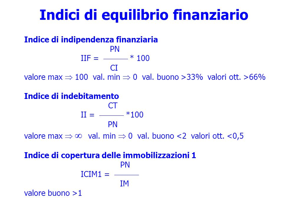 Indici di equilibrio finanziario