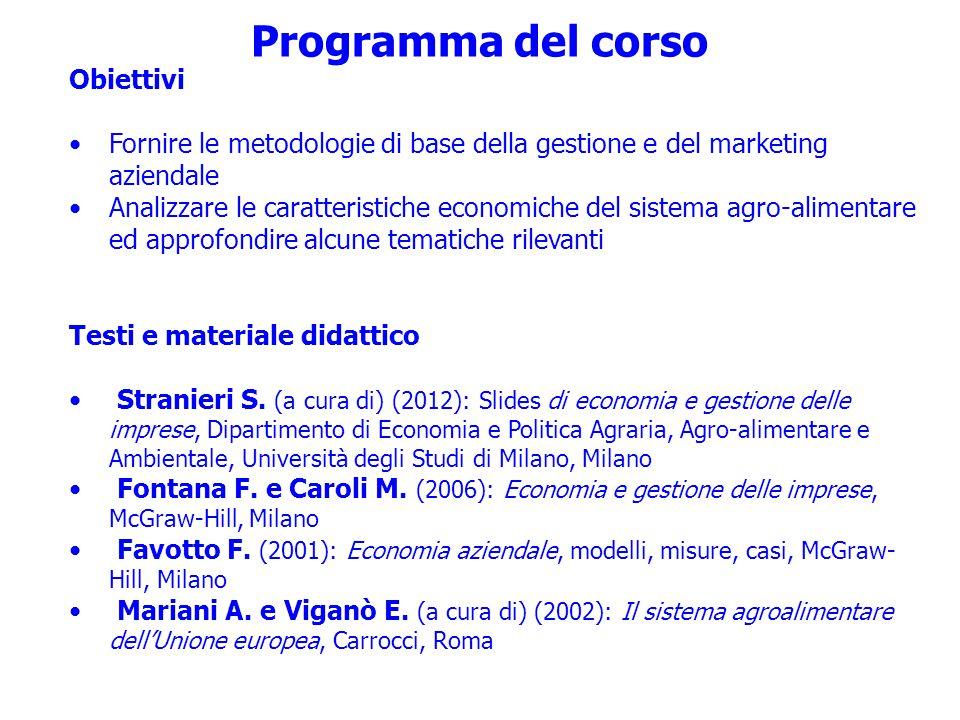Programma del corso Obiettivi