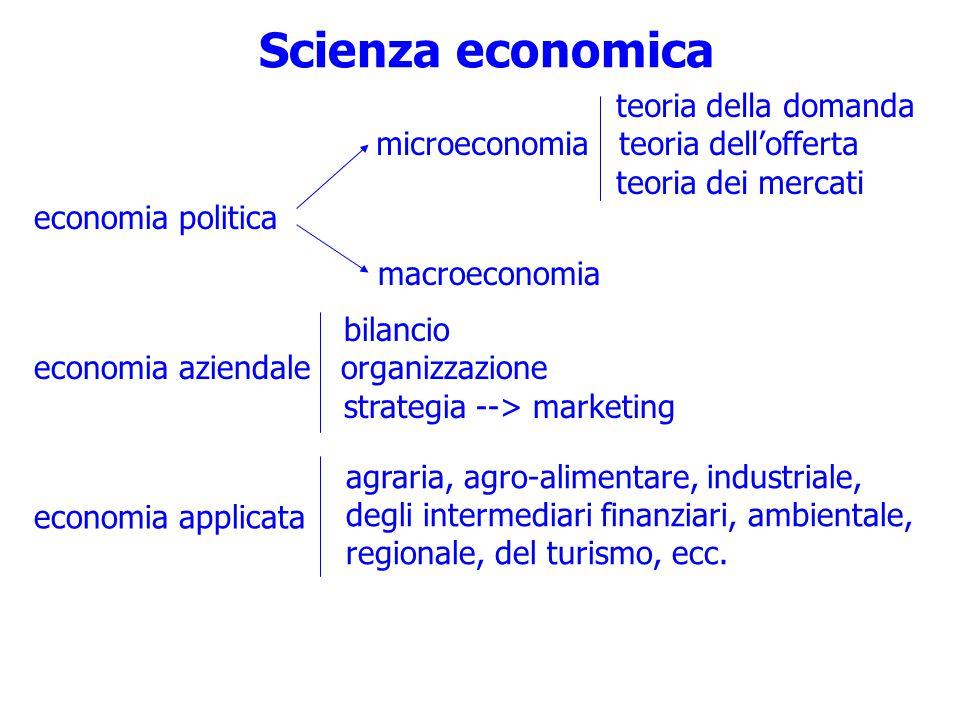 Scienza economica teoria della domanda