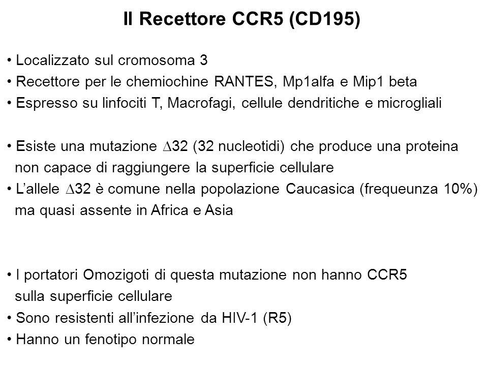 Il Recettore CCR5 (CD195) Localizzato sul cromosoma 3
