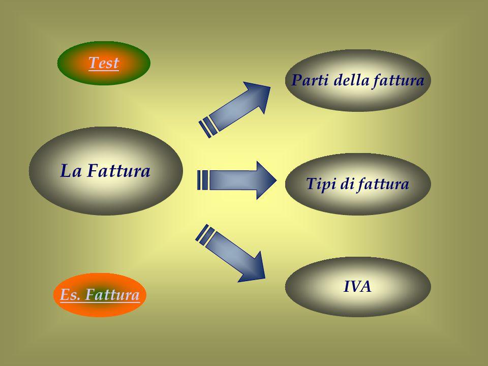 Test Parti della fattura La Fattura Tipi di fattura IVA Es. Fattura