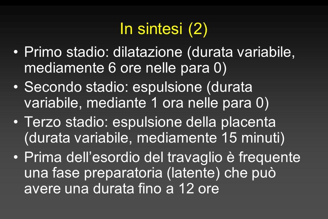 In sintesi (2) Primo stadio: dilatazione (durata variabile, mediamente 6 ore nelle para 0)