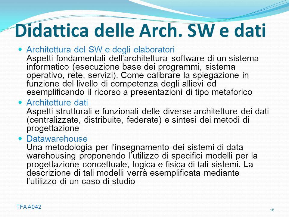 Didattica delle Arch. SW e dati