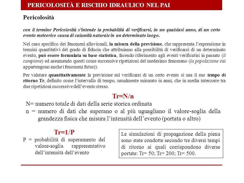 Tr=N/n Tr=1/P PERICOLOSITÀ E RISCHIO IDRAULICO NEL PAI Pericolosità