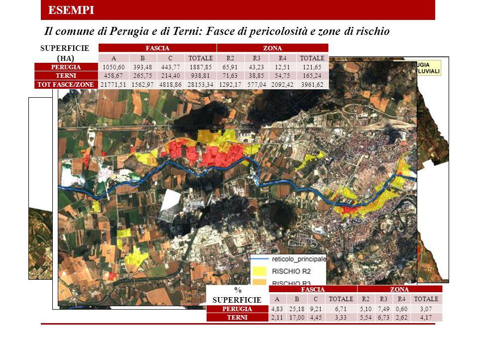 ESEMPI Il comune di Perugia e di Terni: Fasce di pericolosità e zone di rischio. SUPERFICIE FASCIA.