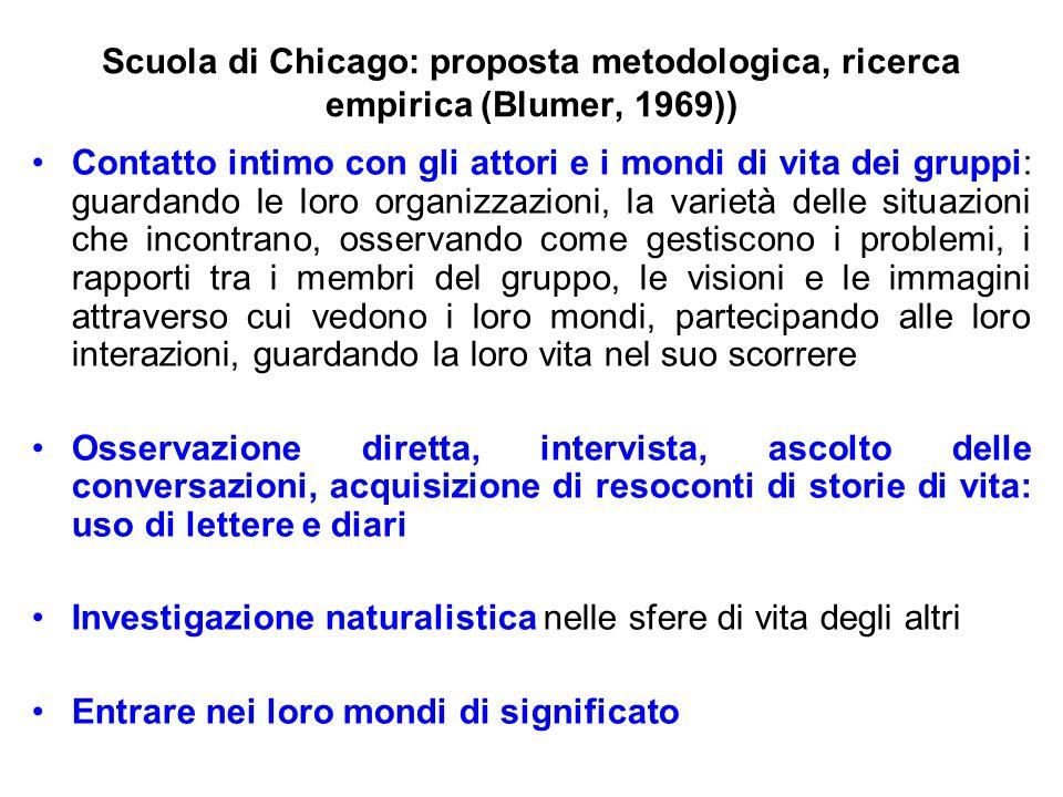 Scuola di Chicago: proposta metodologica, ricerca empirica (Blumer, 1969))