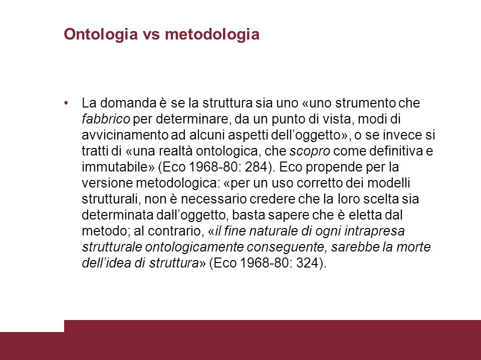 Ontologia vs metodologia
