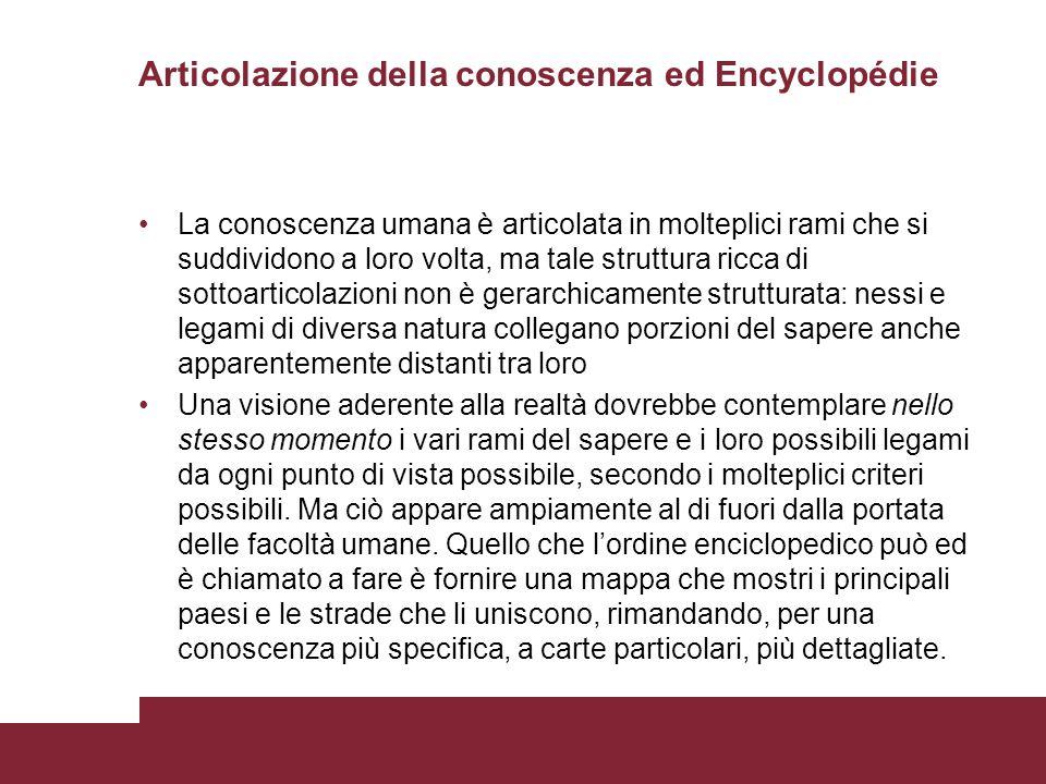 Articolazione della conoscenza ed Encyclopédie