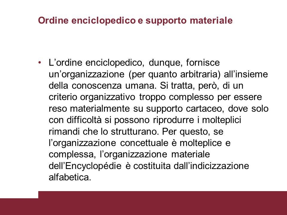 Ordine enciclopedico e supporto materiale