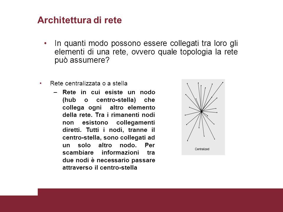 Architettura di rete In quanti modo possono essere collegati tra loro gli elementi di una rete, ovvero quale topologia la rete può assumere