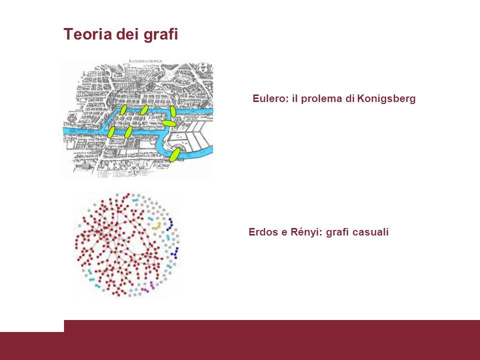 Teoria dei grafi Eulero: il prolema di Konigsberg