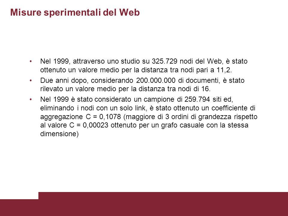 Misure sperimentali del Web