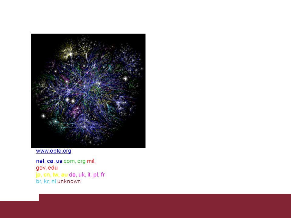 www.opte,org net, ca, us com, org mil, gov, edu jp, cn, tw, au de, uk, it, pl, fr br, kr, nl unknown.