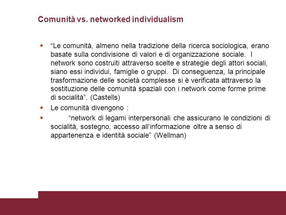 Comunità vs. networked individualism
