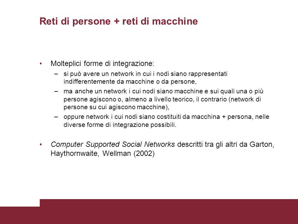 Reti di persone + reti di macchine