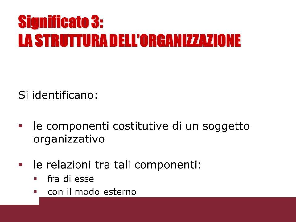 Significato 3: LA STRUTTURA DELL'ORGANIZZAZIONE