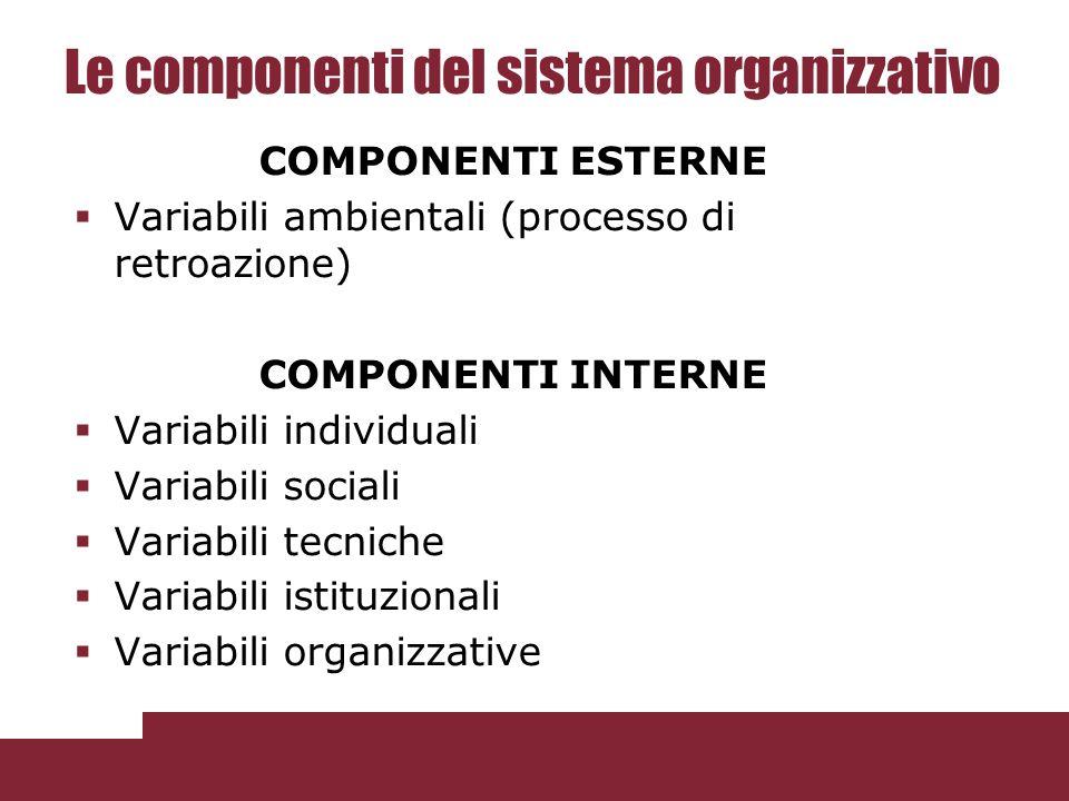 Le componenti del sistema organizzativo