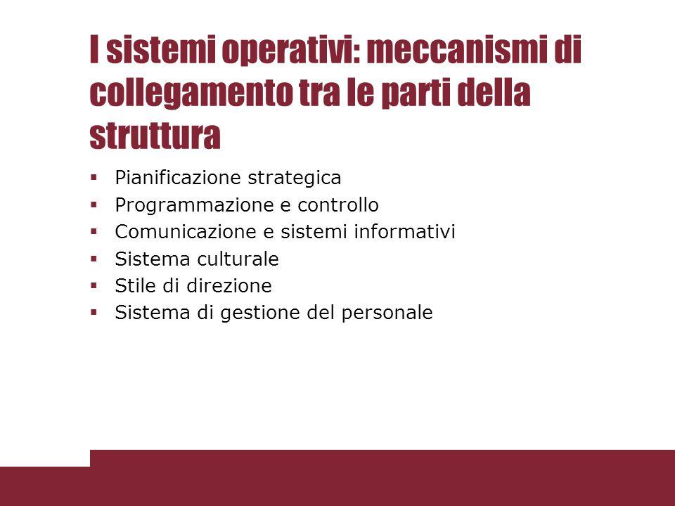 I sistemi operativi: meccanismi di collegamento tra le parti della struttura