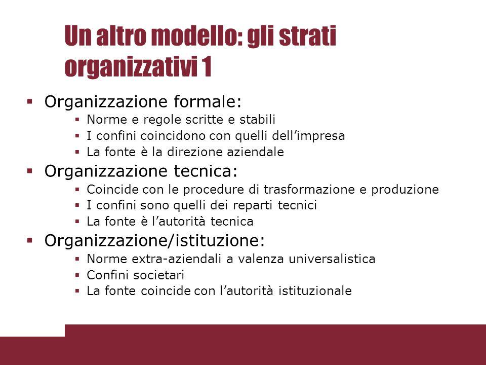 Un altro modello: gli strati organizzativi 1