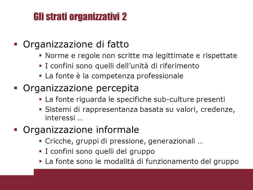 Gli strati organizzativi 2