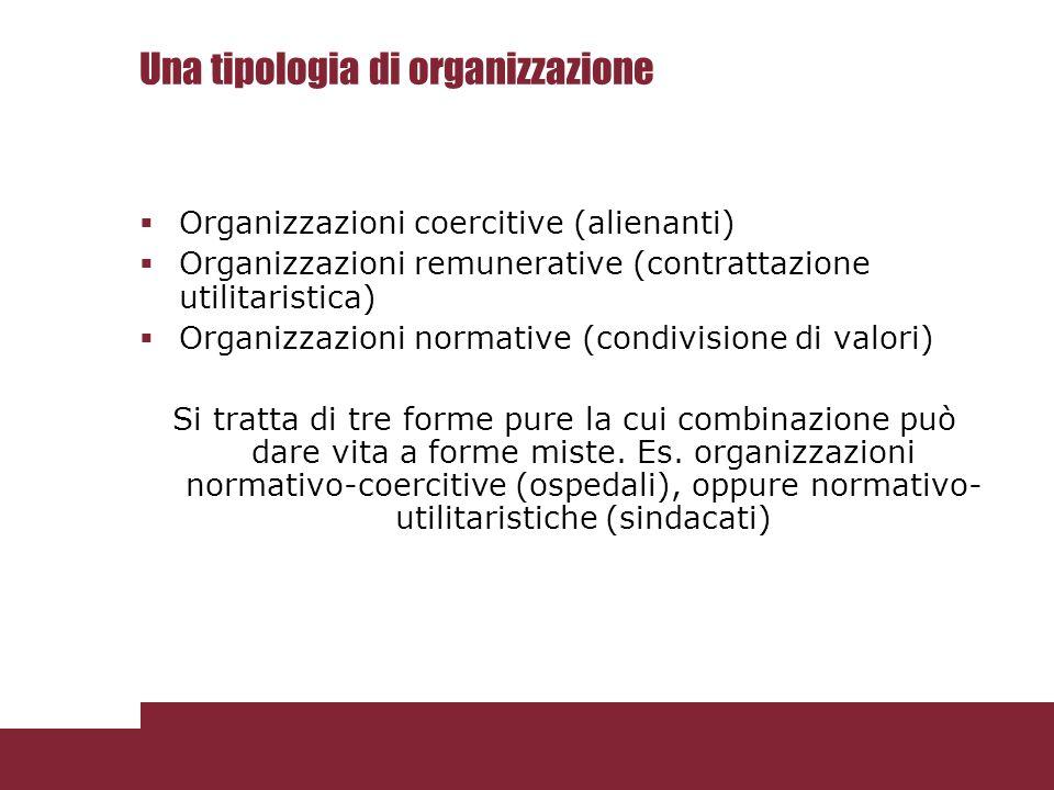 Una tipologia di organizzazione