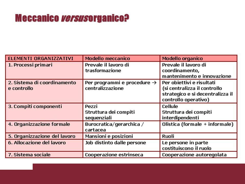 Meccanico versus organico
