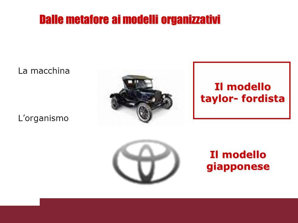 Dalle metafore ai modelli organizzativi