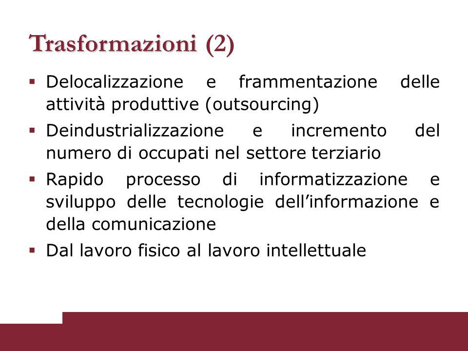 Trasformazioni (2) Delocalizzazione e frammentazione delle attività produttive (outsourcing)