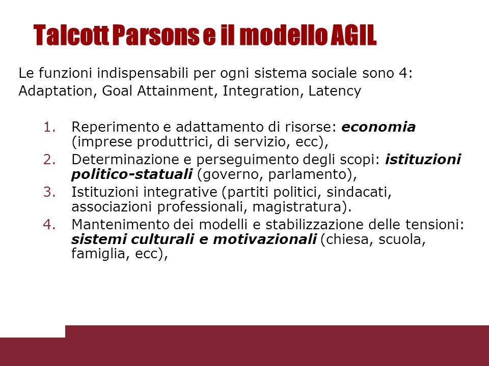 Talcott Parsons e il modello AGIL