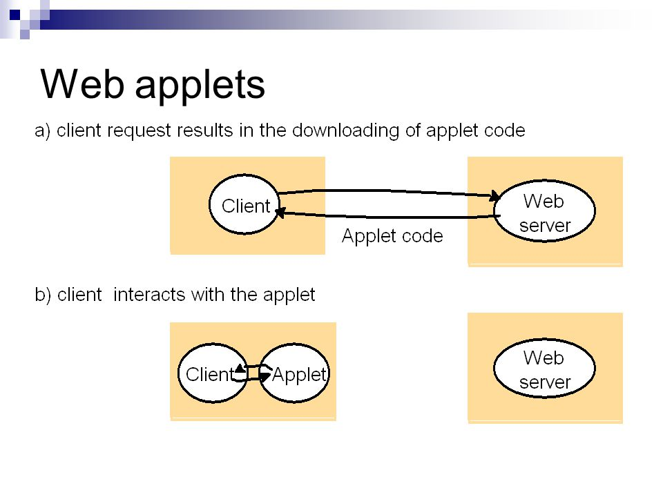 Web applets