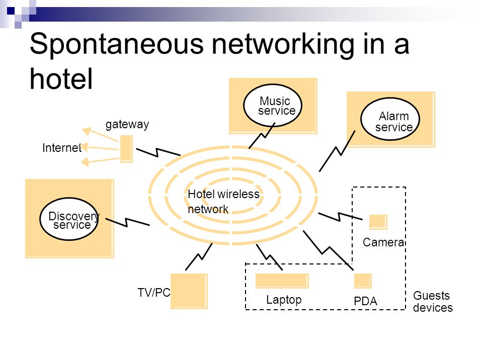 Spontaneous networking in a hotel