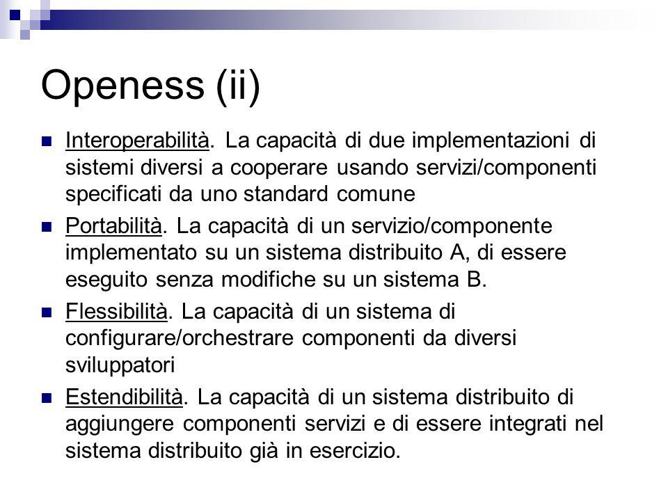 Openess (ii)