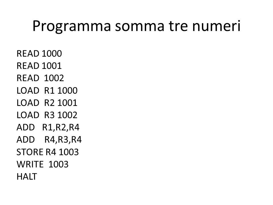 Programma somma tre numeri