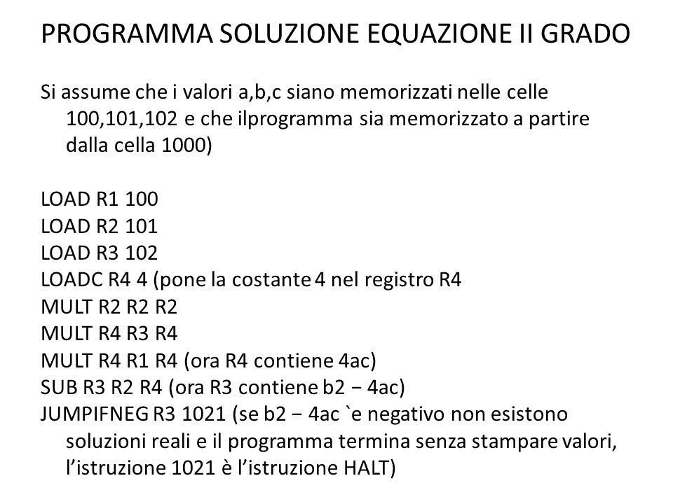 PROGRAMMA SOLUZIONE EQUAZIONE II GRADO