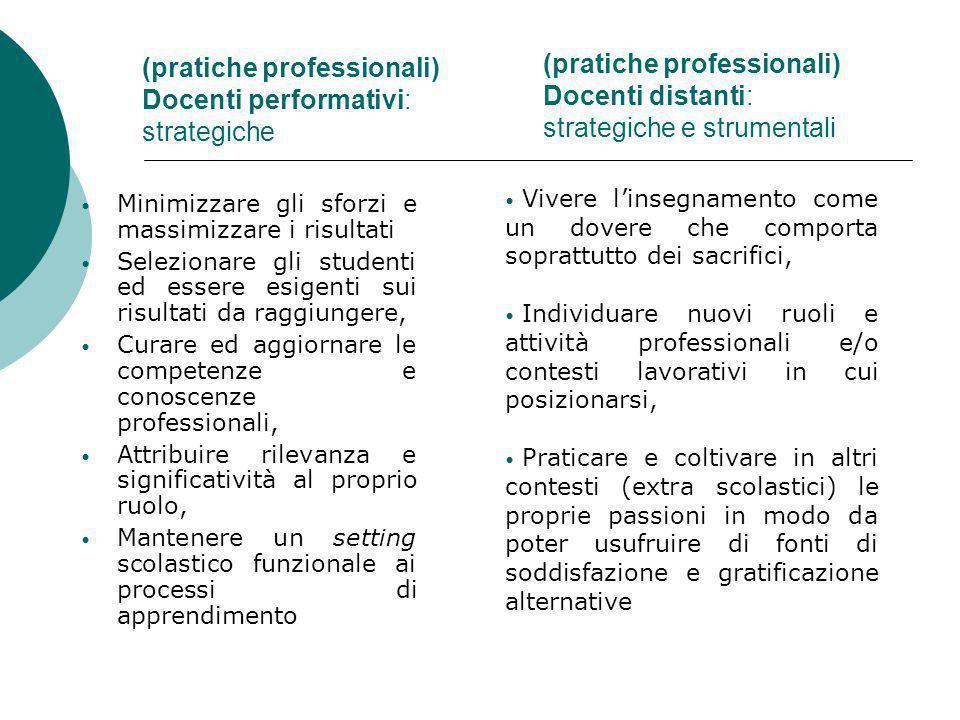 (pratiche professionali) Docenti performativi: strategiche
