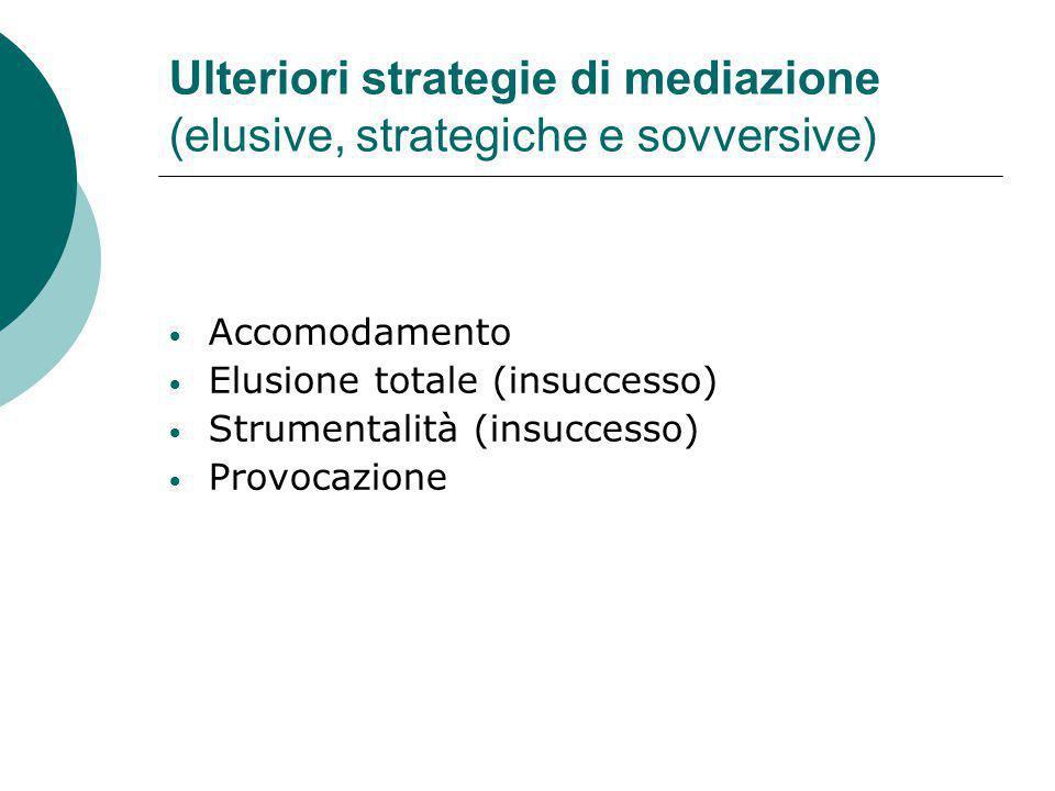 Ulteriori strategie di mediazione (elusive, strategiche e sovversive)