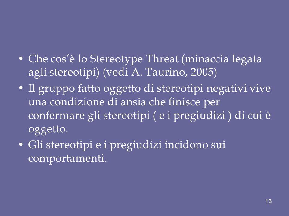 Che cos'è lo Stereotype Threat (minaccia legata agli stereotipi) (vedi A. Taurino, 2005)
