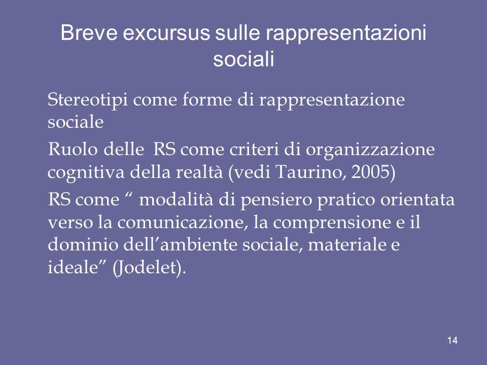 Breve excursus sulle rappresentazioni sociali