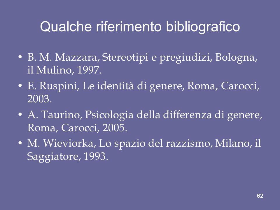 Qualche riferimento bibliografico