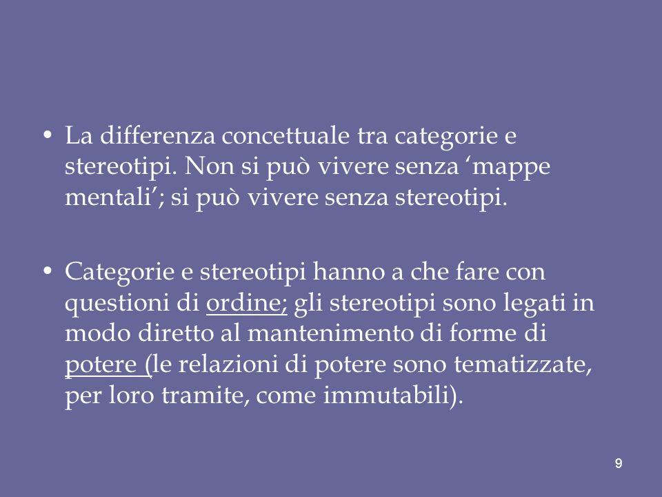 La differenza concettuale tra categorie e stereotipi